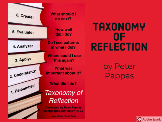 Taxonomy of Reflection by Peter Pappas
